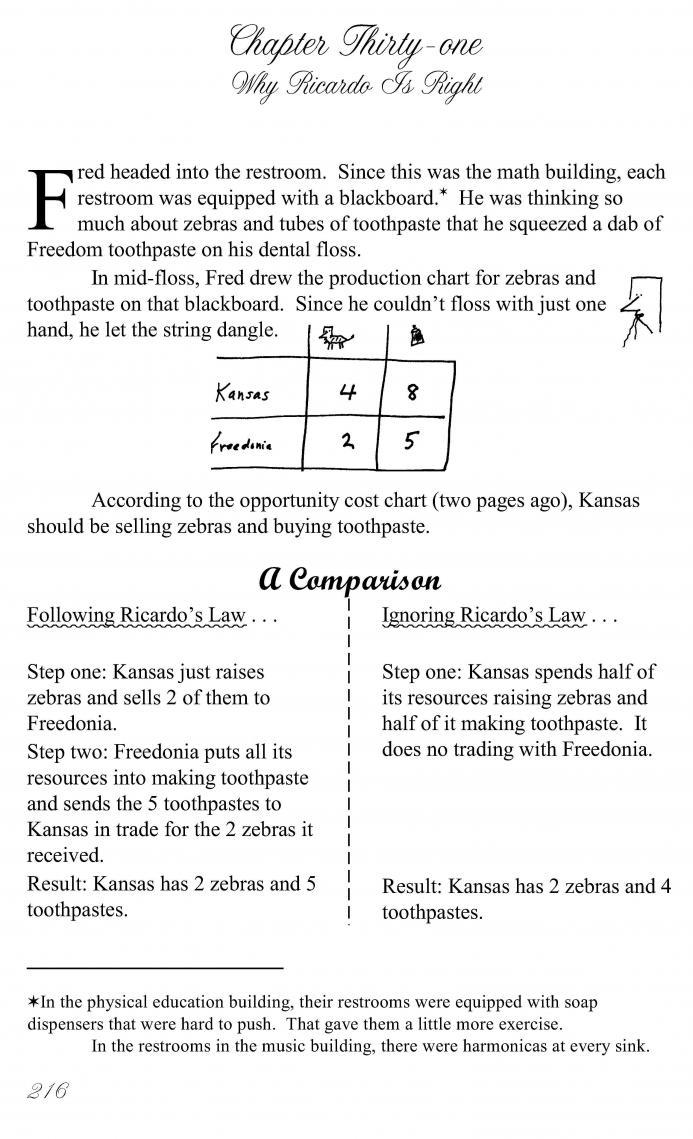 Understanding Comparative Advantage_216