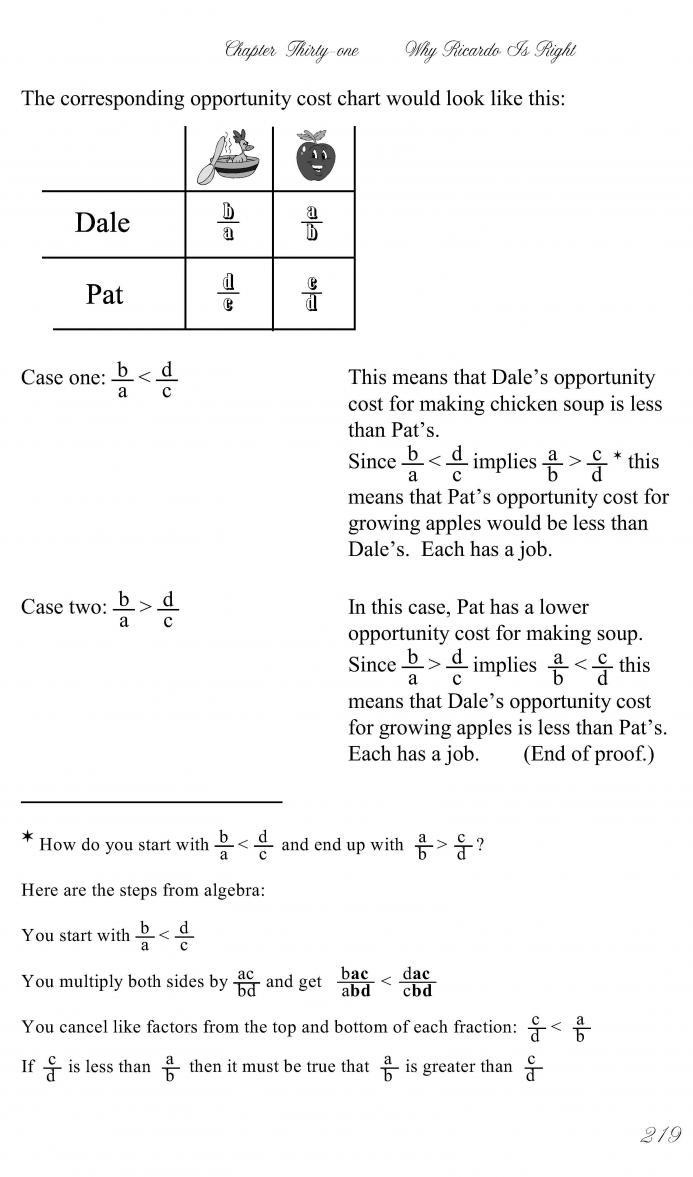 Understanding Comparative Advantage_219