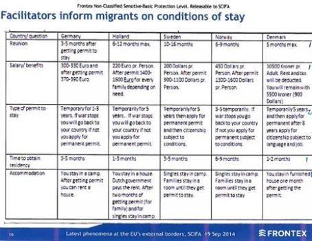 Facilitators inform migrants on conditions of stay