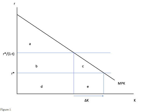 2017.10.31 Krugman Figure 1.png