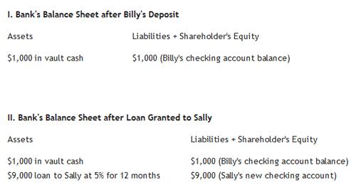 table 2 Bank's Balance Sheet