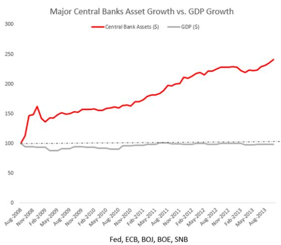 Central bank GDP.png