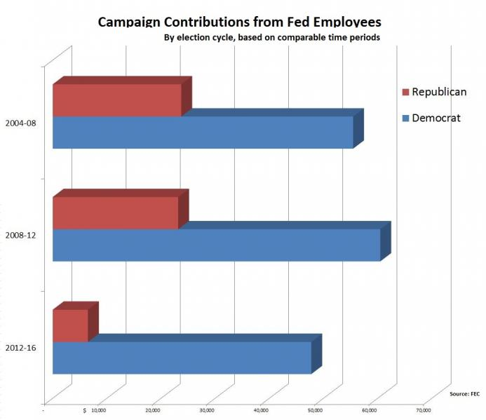 Fed Contributions party.jpg