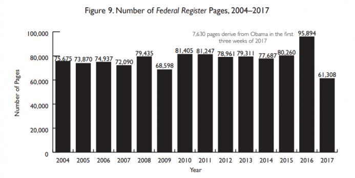 Federal Registry.png