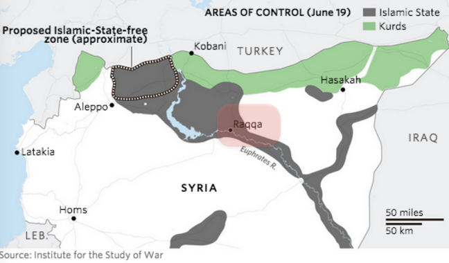 Kurds Positioning