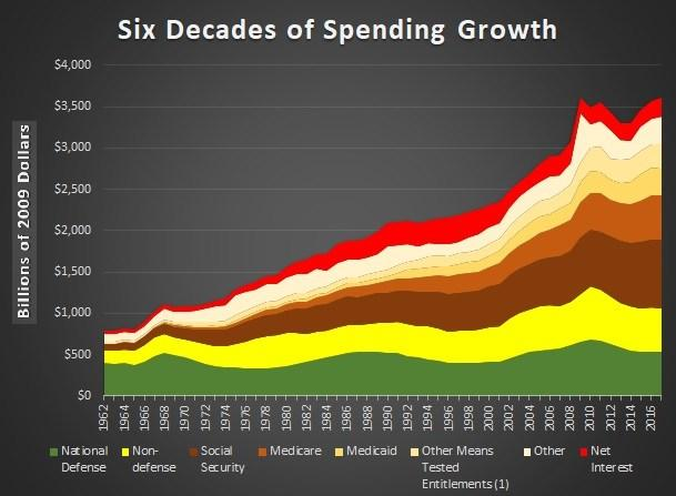 Mar-1-18-Spending-Growth.jpg