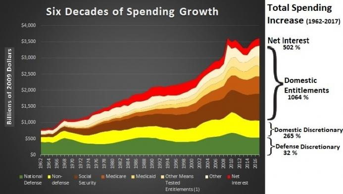 Mar-1-18-Spending-Pct-Changes.jpg