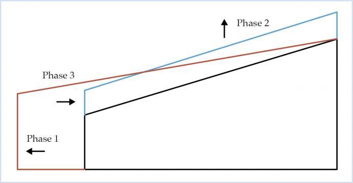 Newman_Figure3_0.jpg