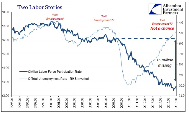 Two Labor Stories
