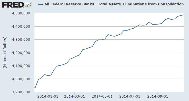 Federal Reserve Banks — Total Assets, Eliminations from Consolidation