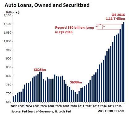 ar-loan-bubble (1).jpg