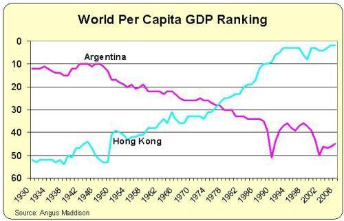 argentina-hong-kong.jpg