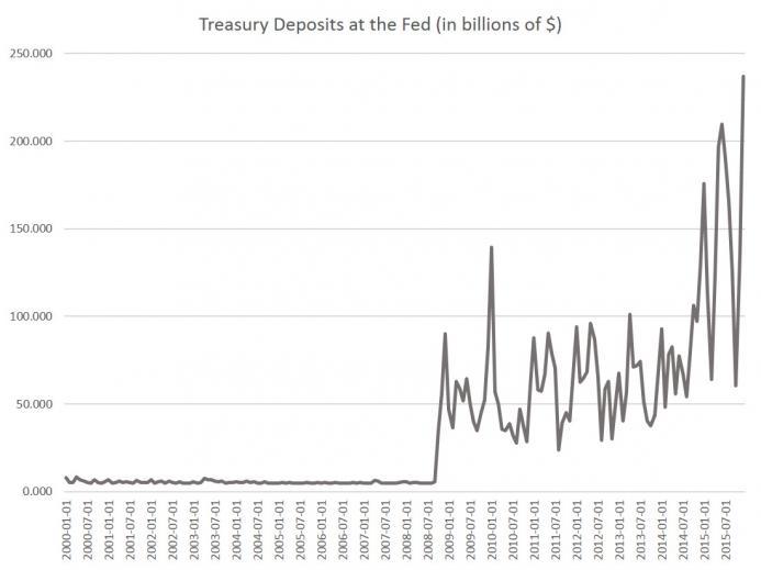 deposits.jpg