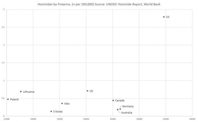firearm_homicide_25k.jpg