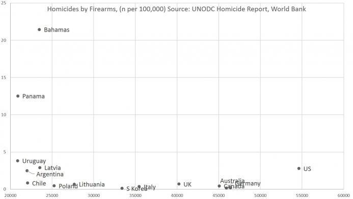 homicide_firearms.jpg
