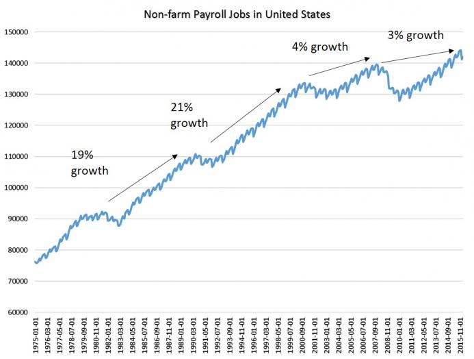 jobs_payrollgrowth.jpg