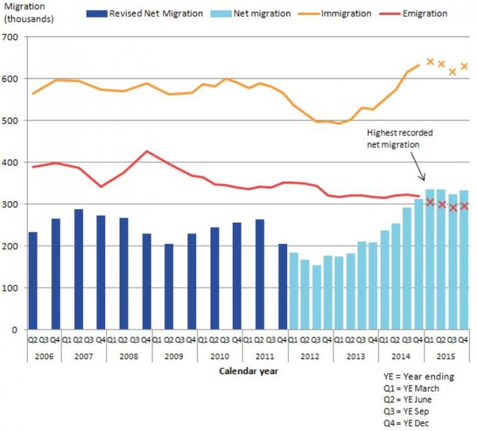 migration_UK_2006_2015.jpg
