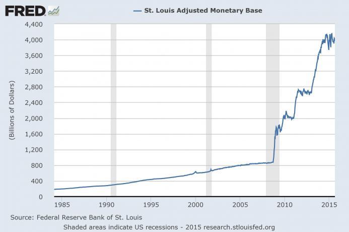monetary base_1.jpg