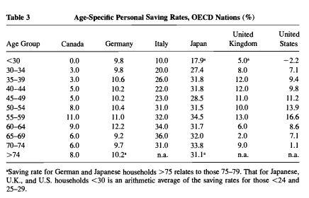 saving rate.JPG
