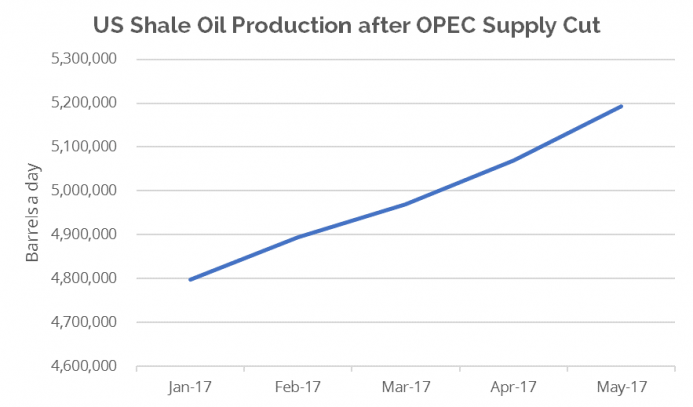 shale-oil.png