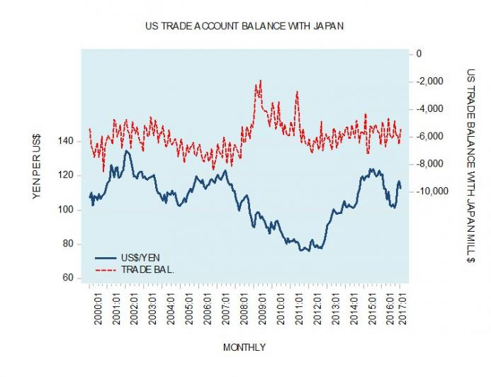 Understanding Money Creation and the Trade Balance | Mises Wire
