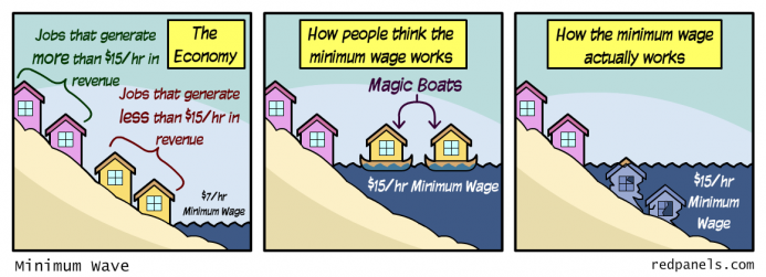 how-the-minimum-wage-works-comic.png