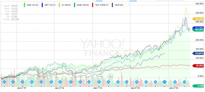 stocks2.png