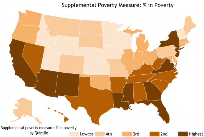 supp_poverty.PNG
