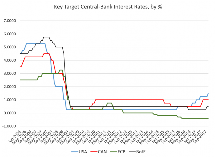 europe isn t budging on its rock bottom interest rates mises institute