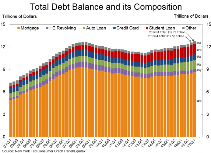 totaldebt.PNG