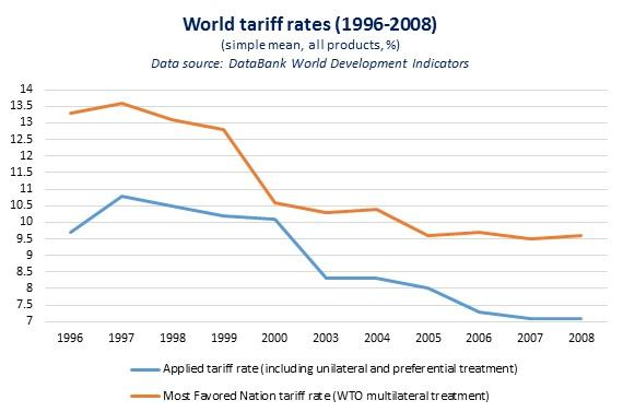 world tariff rates.jpg