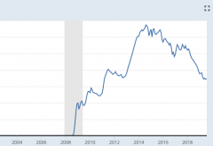 excess reserves.png