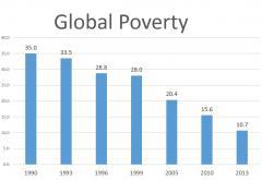 globalpoverty.jpg