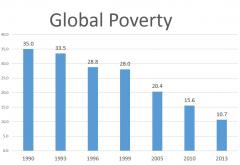 globalpoverty.jpg