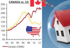 Canadian Housing Bubble