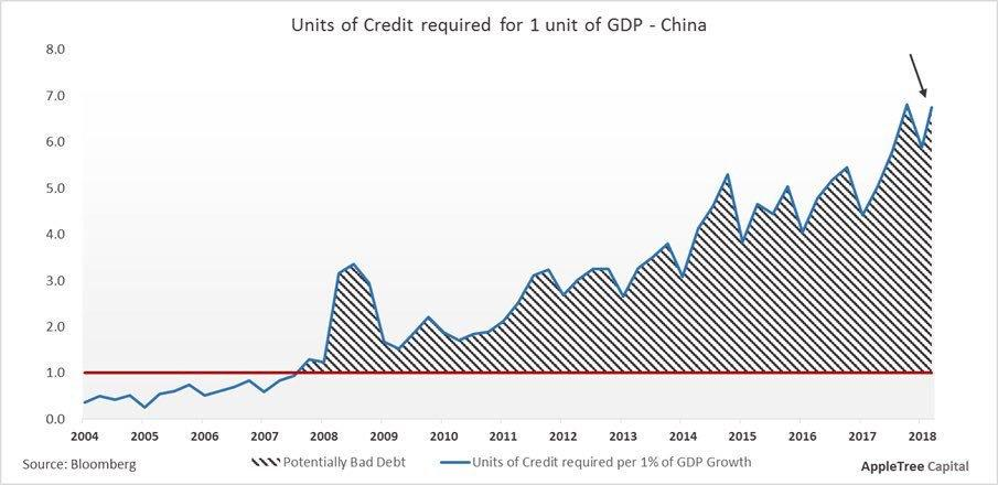 What the Looming US-China Currency War Means for the Economy