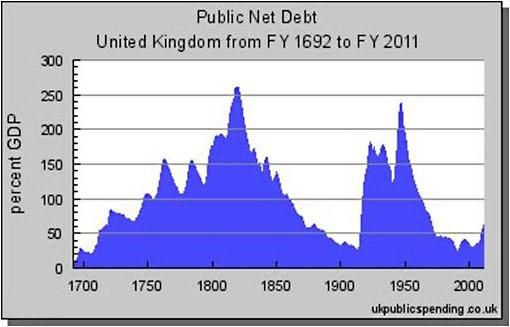 In Praise of Austerity