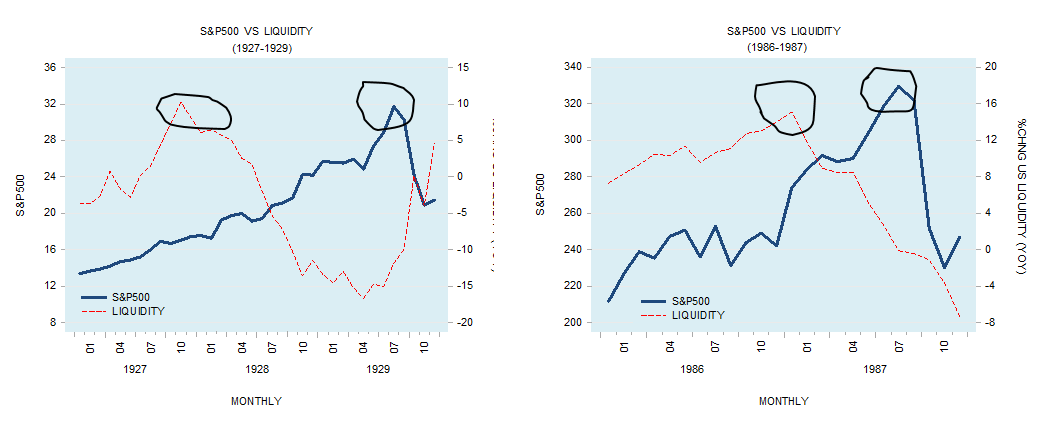 How Liquidity Affects Changes in Prices — Including Stock Prices