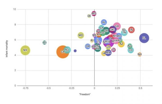 2018.08.29 Krugman scatter plot (1).png