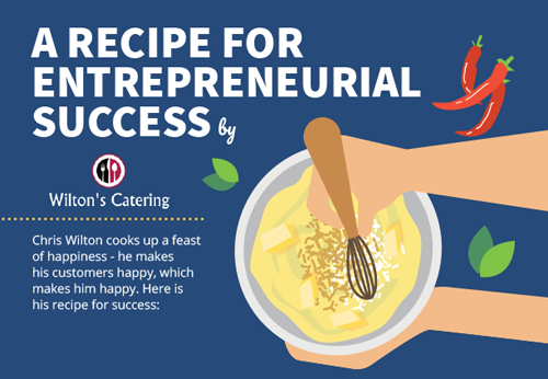 A Recipe For Entrepreneurial Success_graphic.png