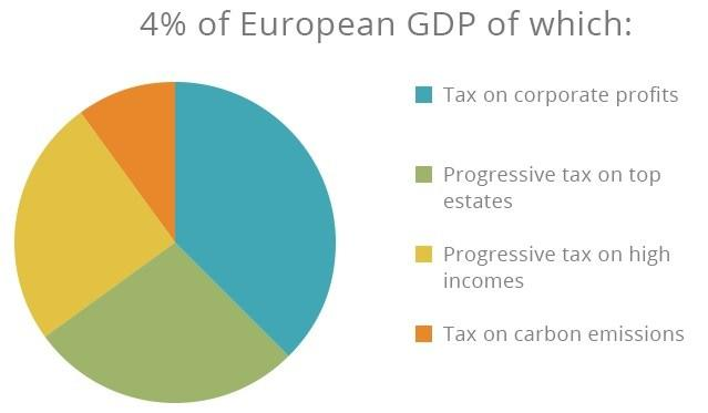 Dec-13-18-Manifesto-Taxes.jpg