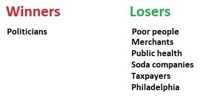 Jan-28-19-Winner-Losers.jpg