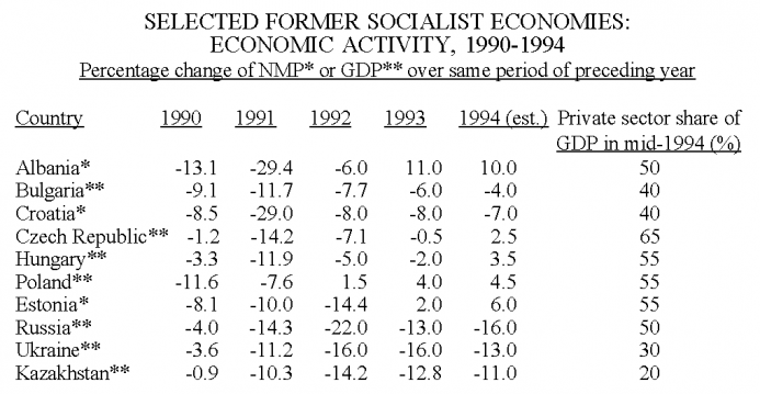 Selected Former Socialist Economies png.png
