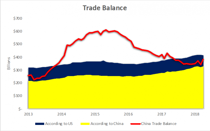 a.203-6-tradebalance.png