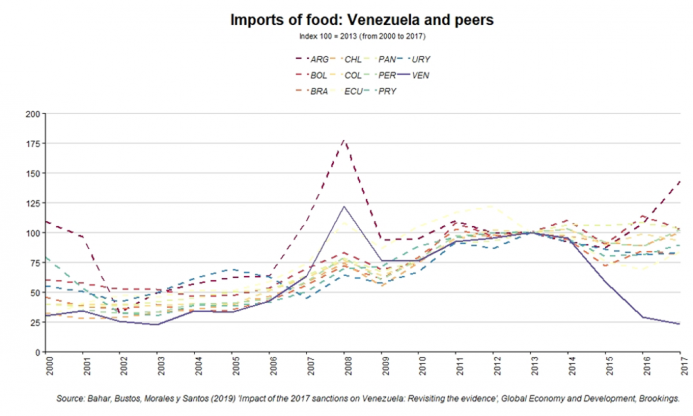 a.205-4-importsfoodvenezuela.png