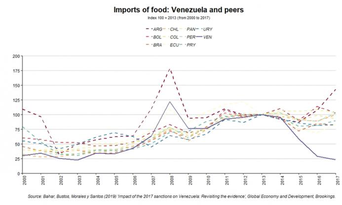 a.205-4-importsfoodvenezuela.png