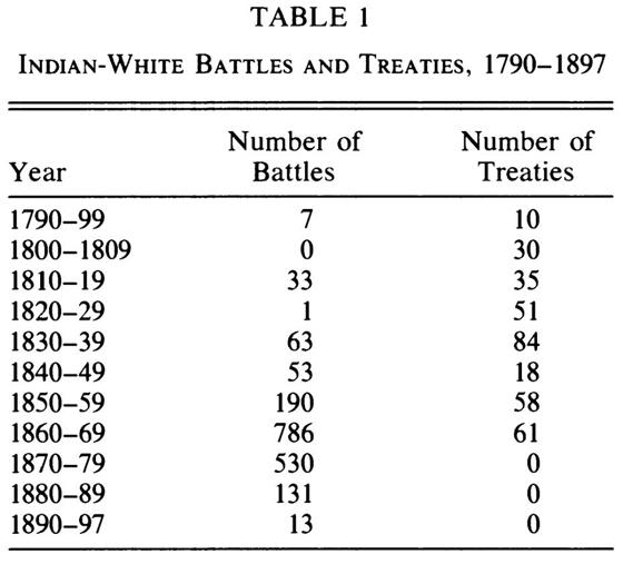 attles-treaties.jpg