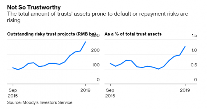 china trust assets.png