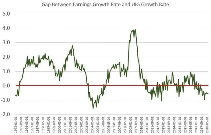 earnings_growth.JPG