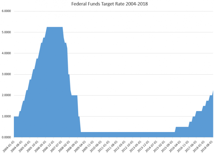 funds_rate.PNG